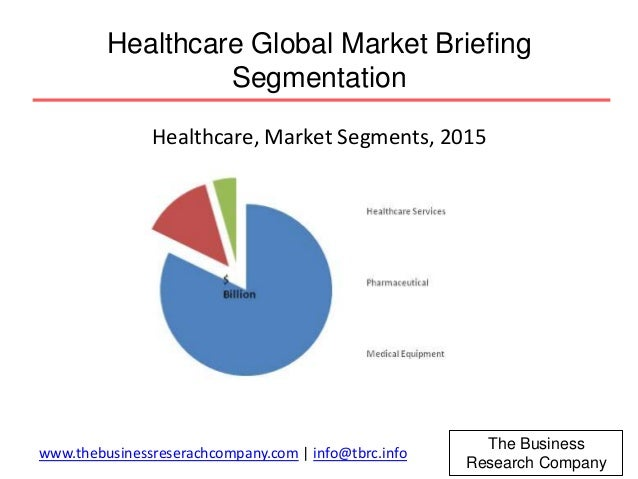 healthcare global market briefing report 2016