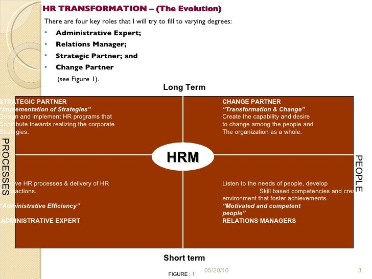 HR TRANSFORMATION – (The Evolution) <ul><li>There are four key roles that I will try to fill to varying degrees: </li></ul...