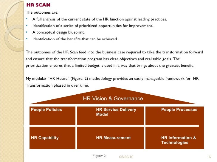 HR SCAN <ul><li>The outcomes are: </li></ul><ul><li>A full analysis of the current state of the HR function against leadin...