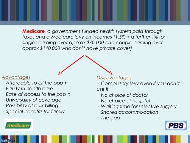 The Advantages and Disadvantages of Private Health Insurance
