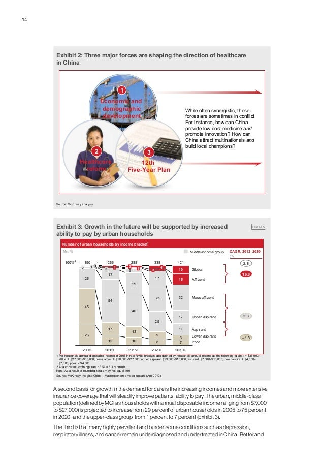 Healthcare In China Entering Uncharted Waters Mckinsey September