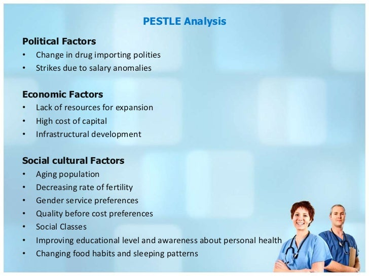 pest analysis of healthcare industry in sri lanka Ebscohost serves thousands of libraries with premium essays, articles and other content including public storage swot analysis get.
