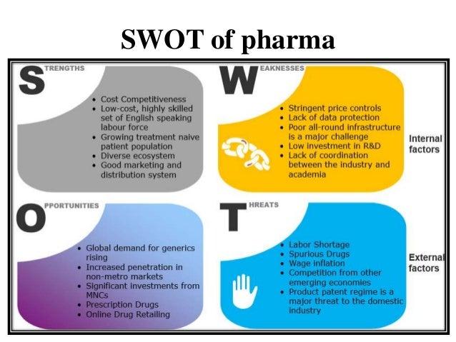 swot analysis in healthcare