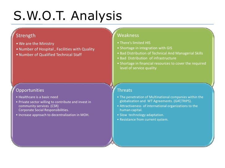 swot analysis of service sector