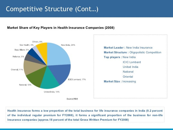 competition in the healthcare industry The market structure of the health insurance and other parts of the health care system can hinder competition structure of the health insurance industry.