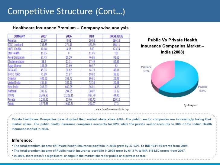 Privatization of insurance essay
