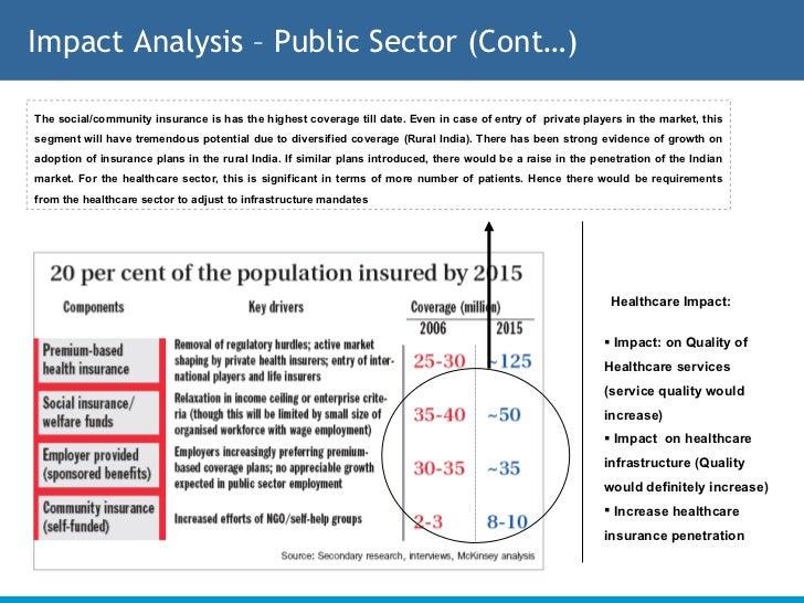 health sector analysis