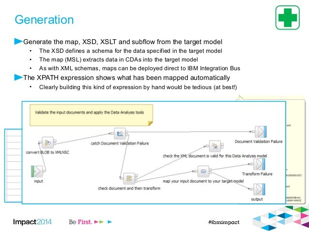 ibm integration bus accessing the xml using xpath
