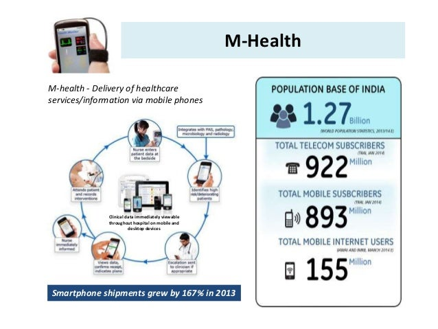 the challenges and opportunities of the use of smartphones in healthcare Smart africa: smartphones pave way as providing huge opportunities for it businesses in healthcare smartphone use to allow companies to.