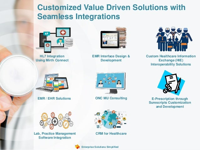 Customized Value Driven Solutions with Seamless Integrations Custom Healthcare Information Exchange (HIE) Interoperability...