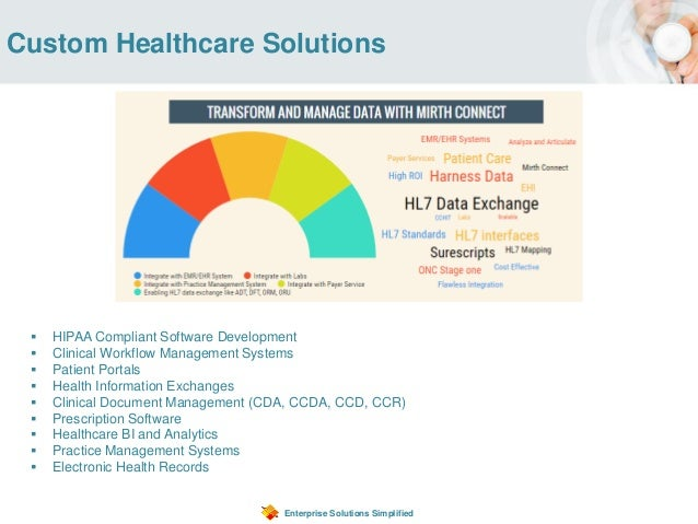 Custom Healthcare Solutions Enterprise Solutions Simplified  HIPAA Compliant Software Development  Clinical Workflow Man...