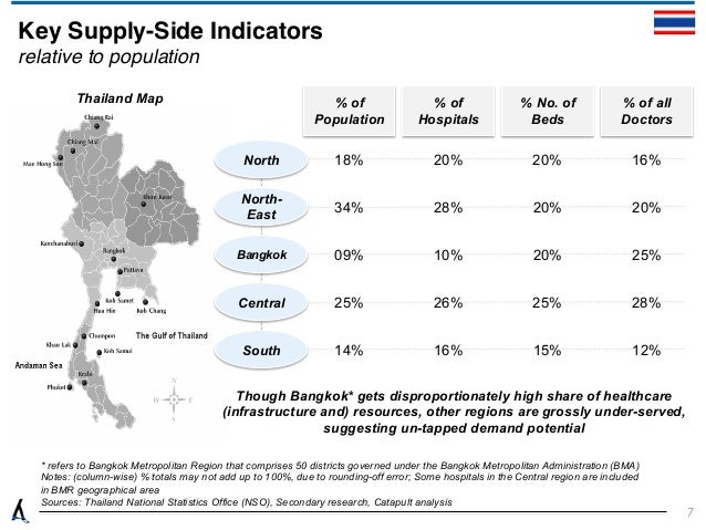 overview of supply side policy Supply-side economic policies summary readings ii supply management policies supply management policies consist of a combination of public production.
