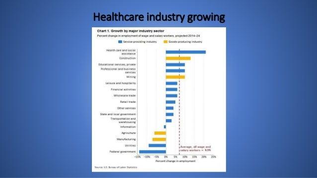 Healthcare Management Powerpoint