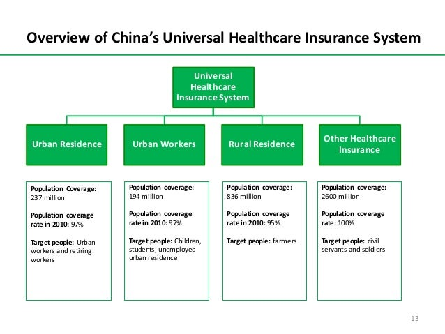 an introduction of the chinese reinsurance market Global engineering writes both treaty and facultative reinsurance in the first chinese code of practice for an introduction to engineering insurance and.