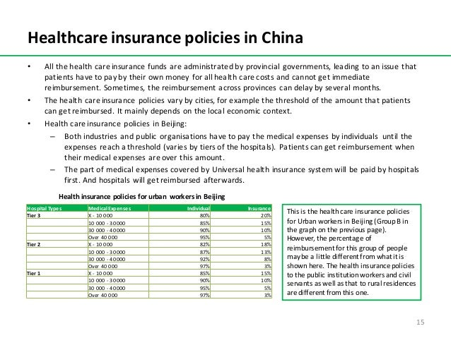 an introduction to the issue of health care in china Issue brief #4 august, 2009 _____ an introduction to medicare home health coverage and appeals _____ a the bba '97 created and defined several new concepts applicable to the medicare home health care benefit, these include the following:9 1.