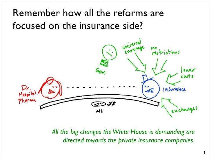 The White House should call it what it is:      If the White House wins, it will be the private insurance         companie...