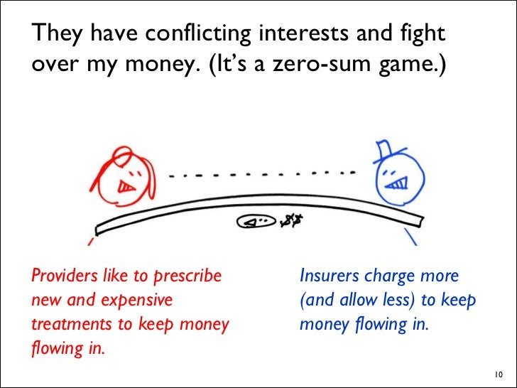 They have conflicting interests and fight over my money. (It's a zero-sum game.)     Providers like to prescribe   Insurer...
