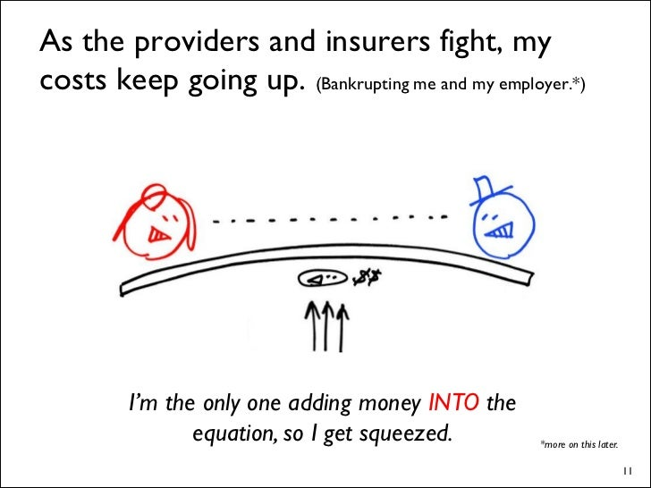 As the providers and insurers fight, my costs keep going up. (Bankrupting me and my employer.*)              I'm the only ...