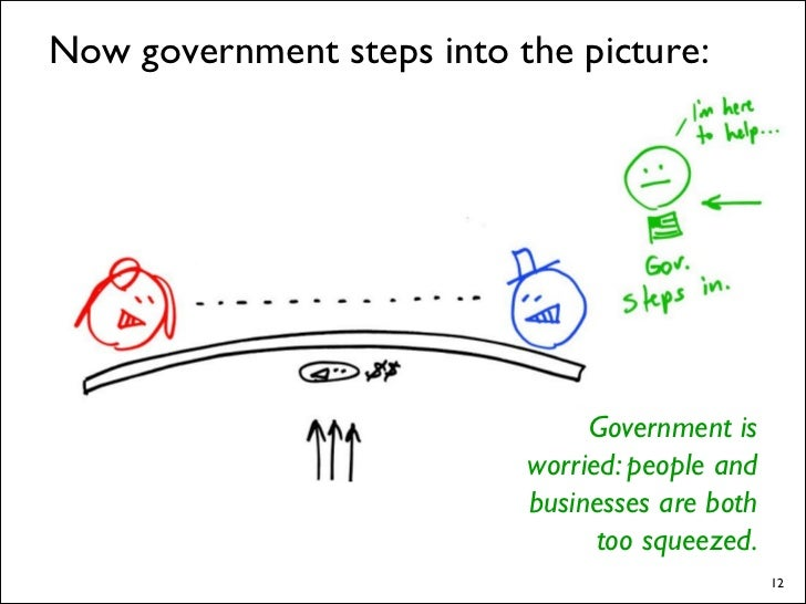 Now government steps into the picture:                                     Government is                            worrie...
