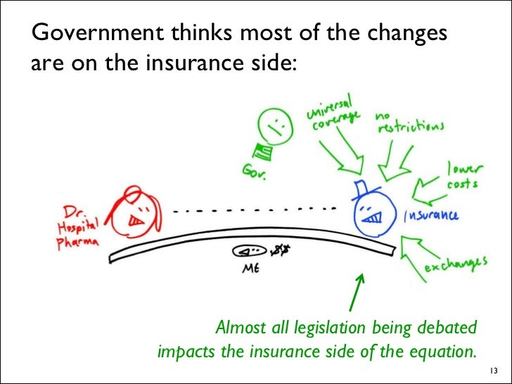 Government thinks most of the changes are on the insurance side:                       Almost all legislation being debate...