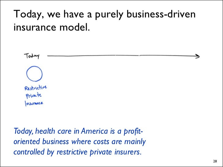 """#2 is private insurance (like today) in          competition with """"co-ops"""".                       Restrictive private insu..."""