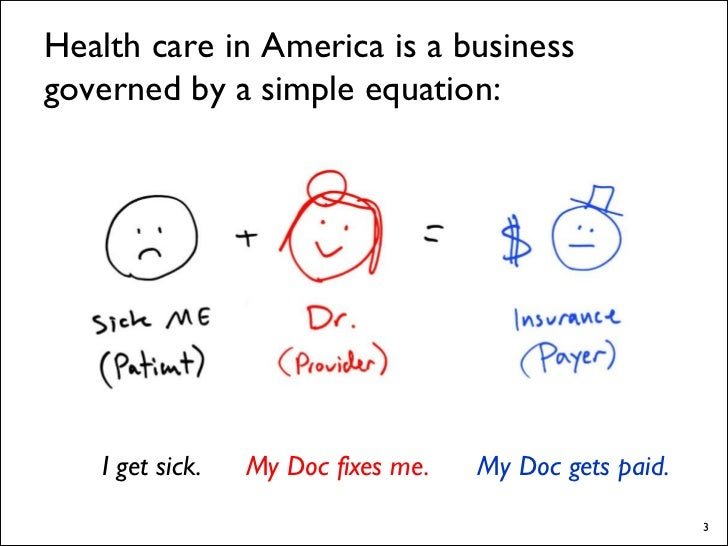 Health care in America is a business governed by a simple equation:        I get sick.   My Doc fixes me.   My Doc gets pa...