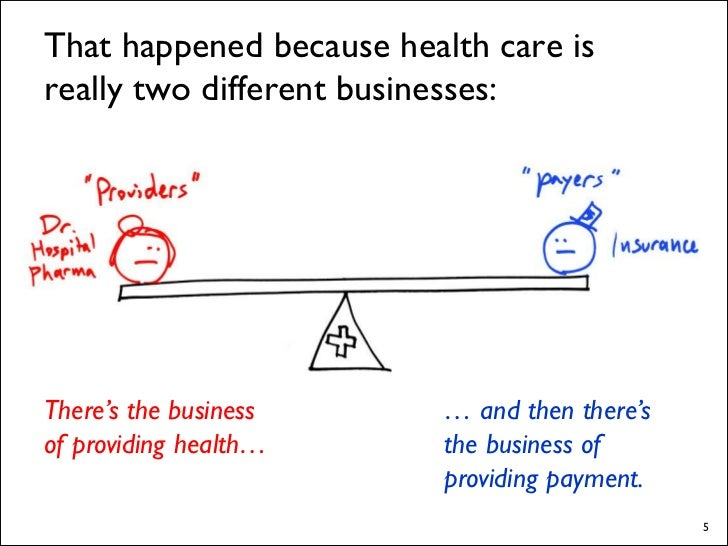 That happened because health care is really two different businesses:     There's the business      … and then there's of ...