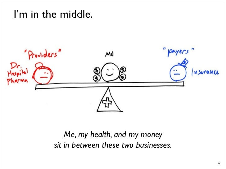 I'm in the middle.                  Me, my health, and my money          sit in between these two businesses.             ...