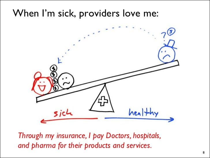 When I'm sick, providers love me:      Through my insurance, I pay Doctors, hospitals,  and pharma for their products and ...