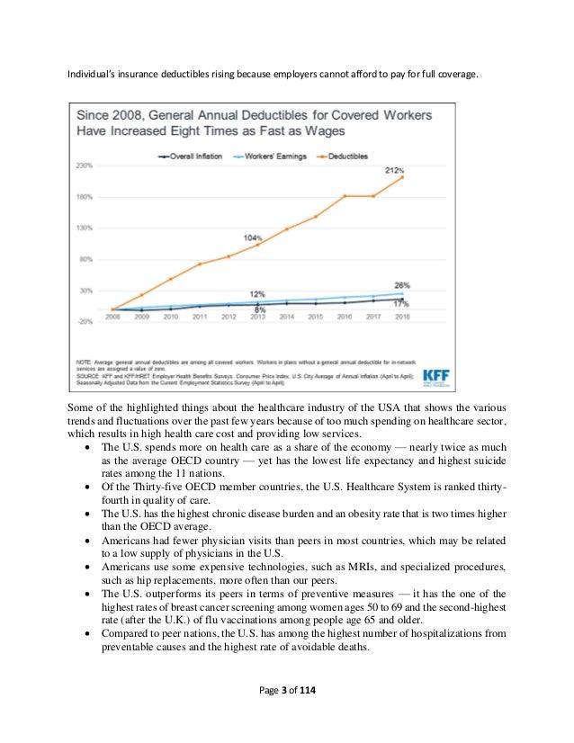 Healthcare oligopoly is Affecting u.s. economy converted Slide 3