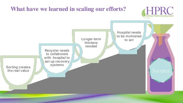 What have we learned in scaling our efforts? Sorting creates the real value Longer-term thinkers needed Recycler needs to ...