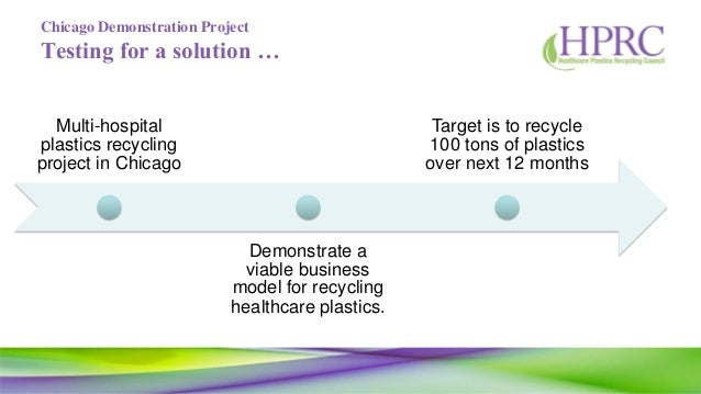 Chicago Demonstration Project Testing for a solution … Multi-hospital plastics recycling project in Chicago Demonstrate a ...