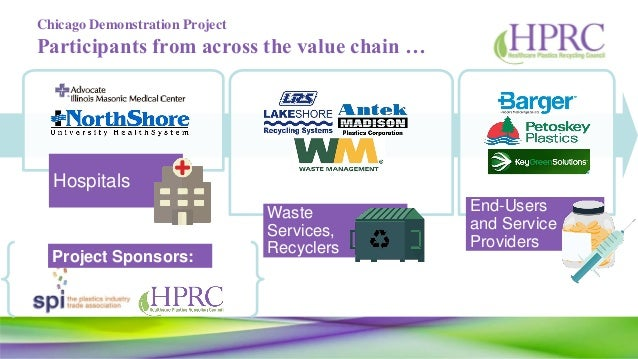Chicago Demonstration Project Participants from across the value chain … Hospitals Waste Services, Recyclers End-Users and...