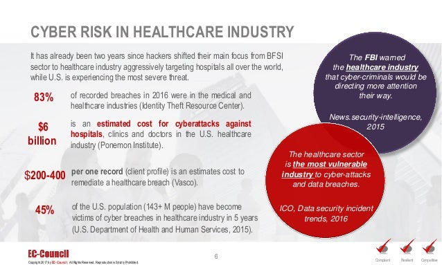 Cyber Risk In Healthcare Industry Are You Protected