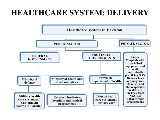 Hospitals and health systems upgrading in