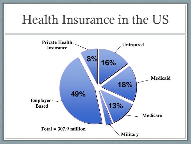 Buy Health Insurance Through An Association