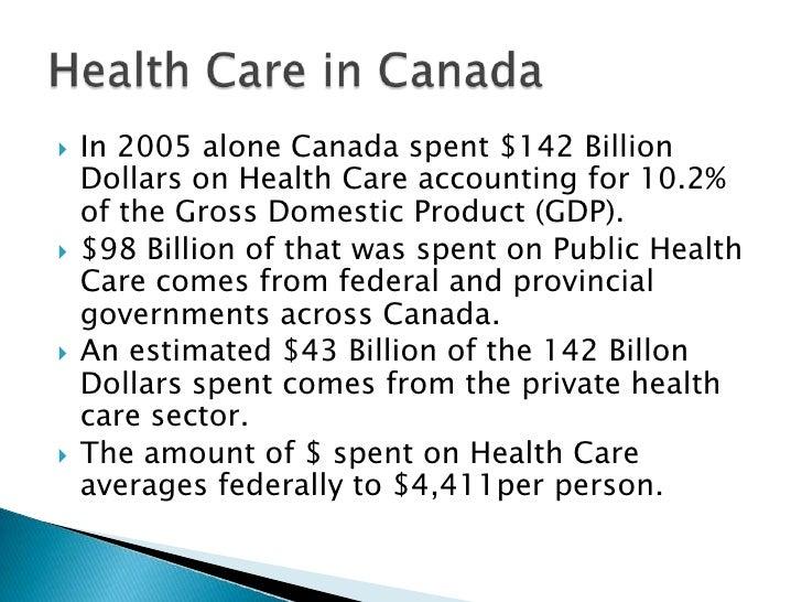 Private Health Insurance: Canada Health Private Insurance