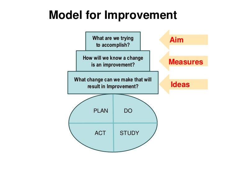 Healthcare quality improvement for meaningful use