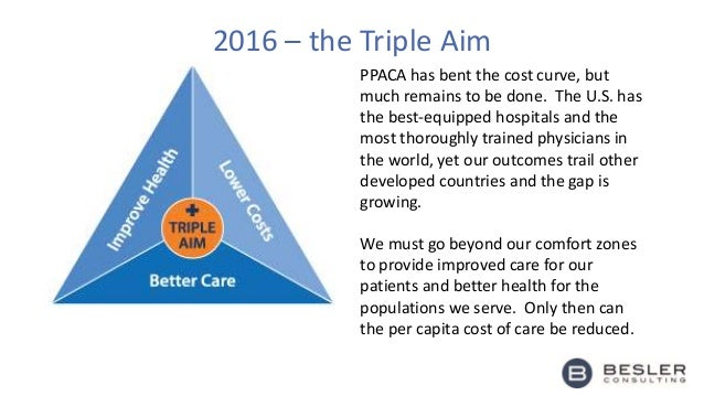 Healthcare Retrospect Part 3: Achieving The Triple Aim