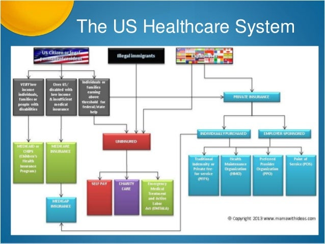 change in health system Title, 'managing change in the nhs' change so far, the health service needs • soft systems methodology.