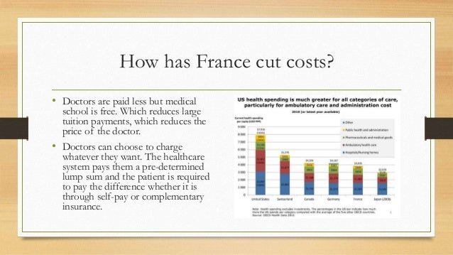 united states healthcare system versus germany 2013/11/23 below please find 21 ways the canadian health care system is better than obamacare repeal obamacare and replace it.