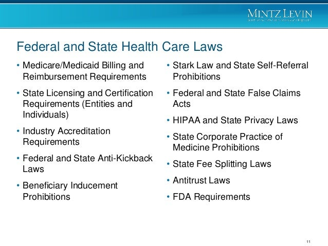 health care law and regulation