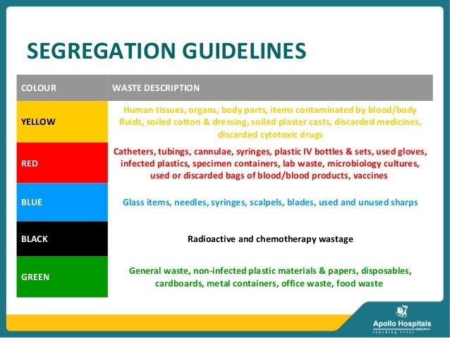 Colour-Coding to Prevent Hospital Infections