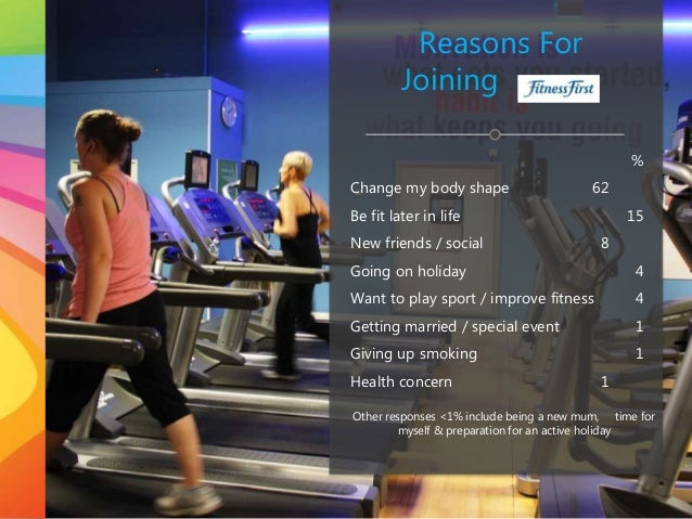 70a9c90771 Health club media Research   Insights