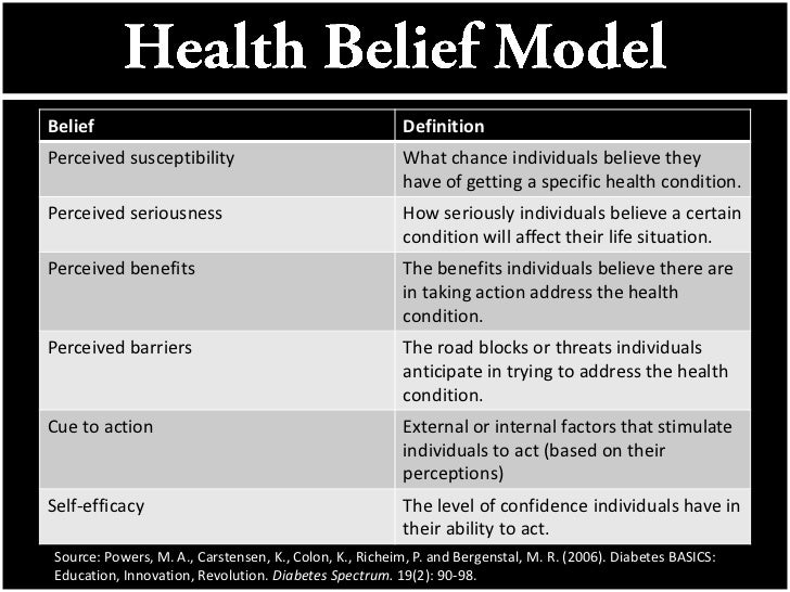 the health belief model essay Hbo overview the model was developed by social scientists at the us public health service in the early 1950s it is widely used for understanding the health behavior.