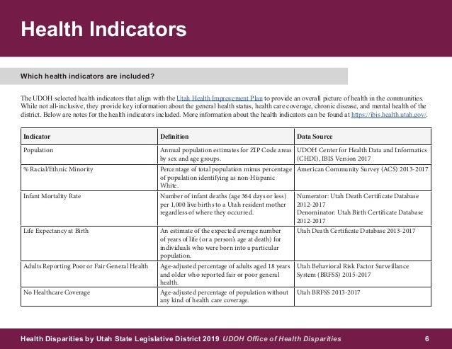 Health Disparities by Utah Legislative District 2019