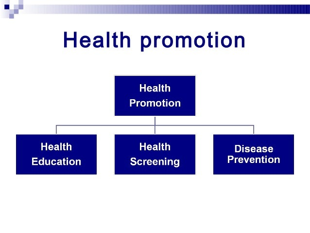 Promotion: Definition Of Health Promotion