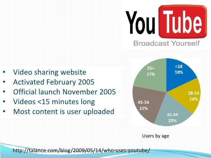 •   Video sharing website•   Activated February 2005•   Official launch November 2005•   Videos <15 minutes long•   Most c...