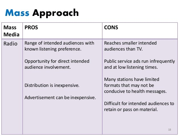 Disadvantages of mass media essay
