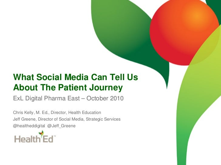 What Social Media Can Tell Us About The Patient Journey ExL Digital Pharma East – October 2010  Chris Kelly, M. Ed., Direc...